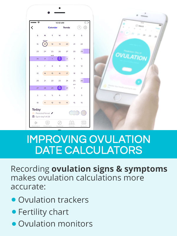 Improving ovulation date calculators