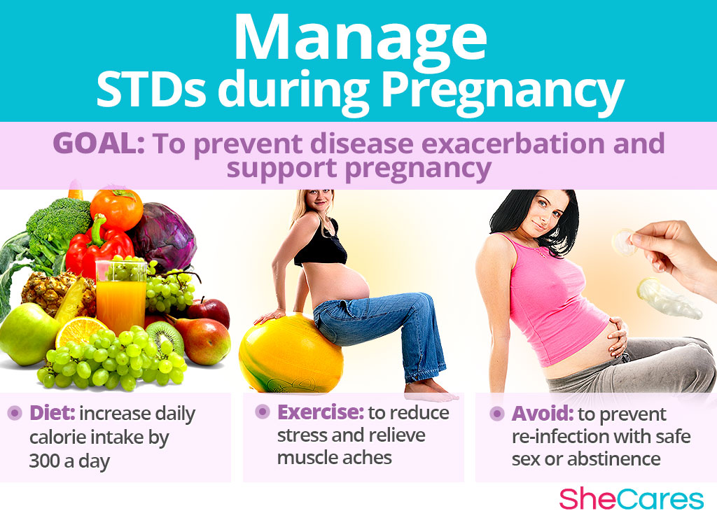 Manage STDs during Pregnancy