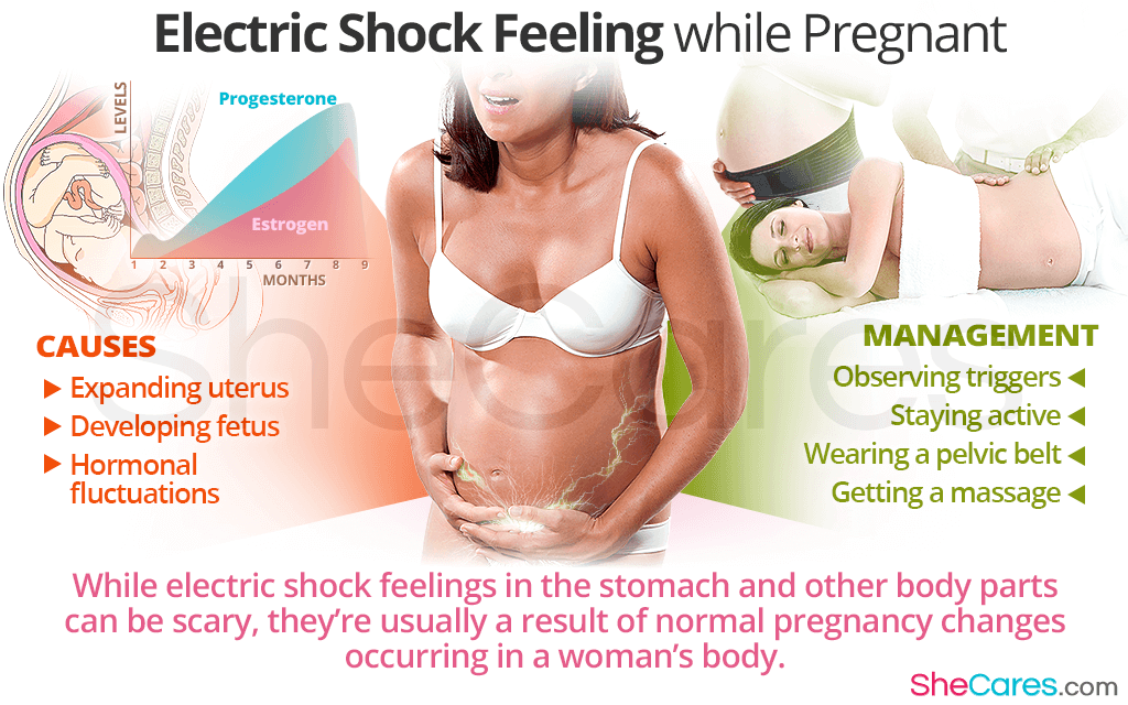 Managing Electric Shock Feeling while Pregnant