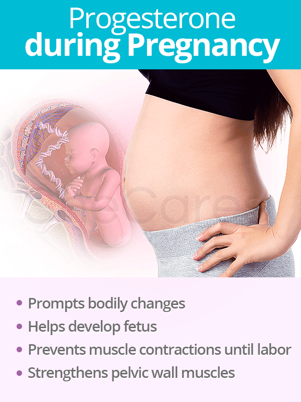 Progesterone during pregnancy