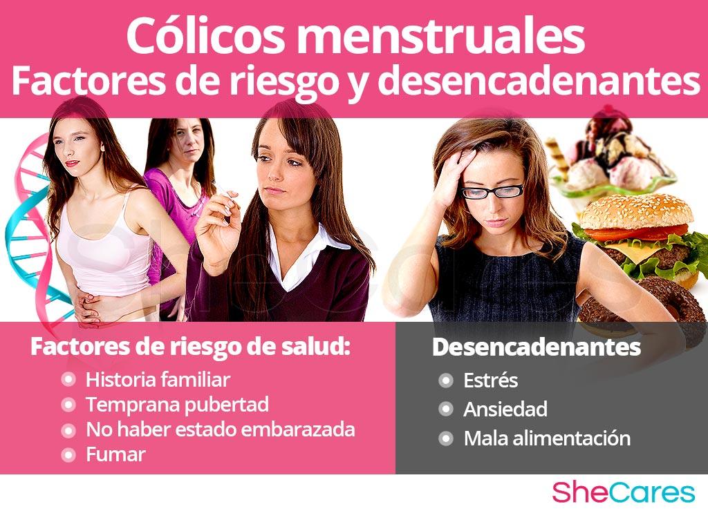 Cólicos menstruales-factores de riesgo y factores desencadenantes