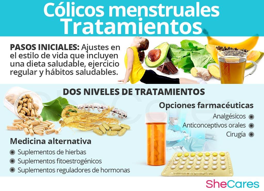 Tratamientos de cólicos menstruales