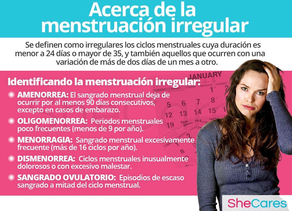 Acerca de la menstruación irregular