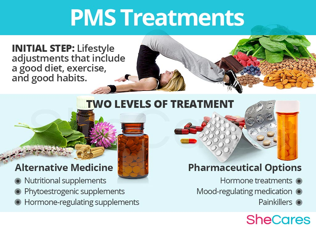 PMS - Treatments