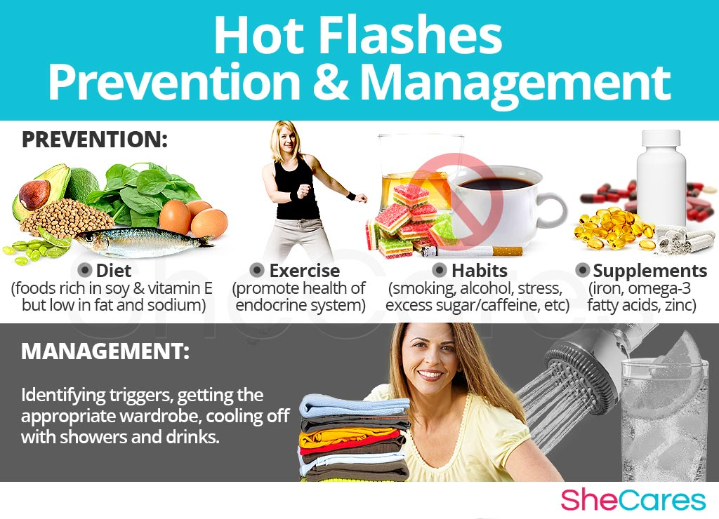 Hot Flashes - Prevention and Management