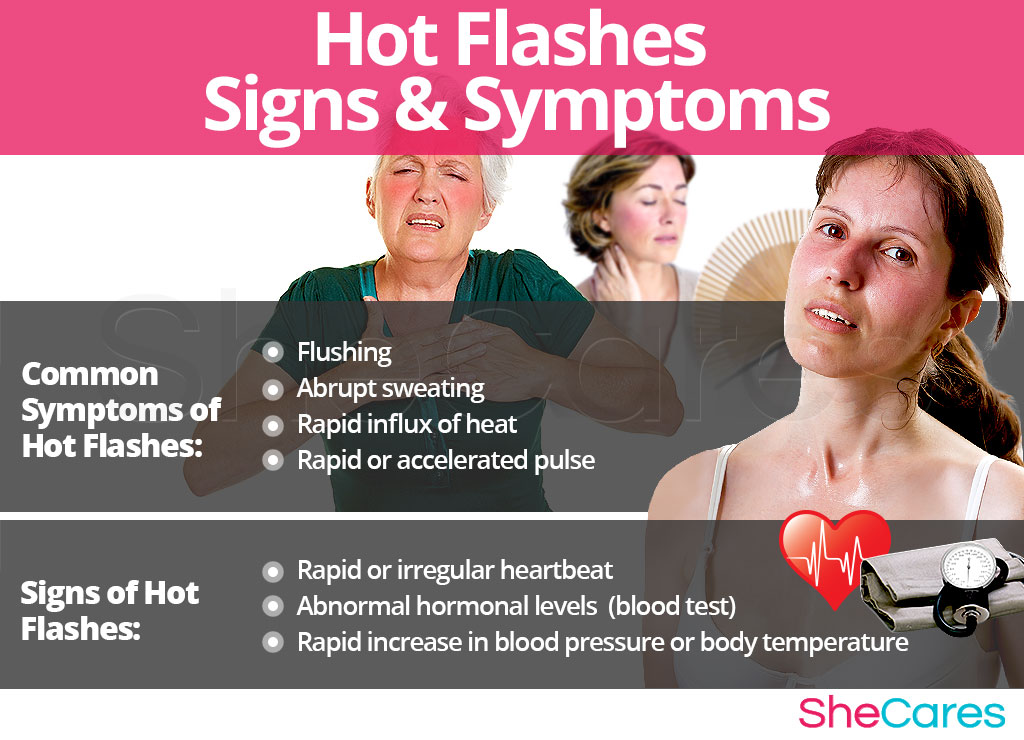 Hot Flashes - Signs and Symptoms