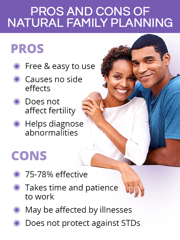 pros and cons of natural family planning