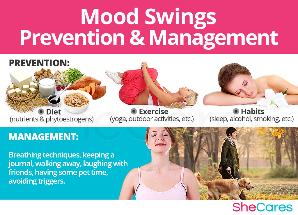 Mood Swings - Prevention and Management