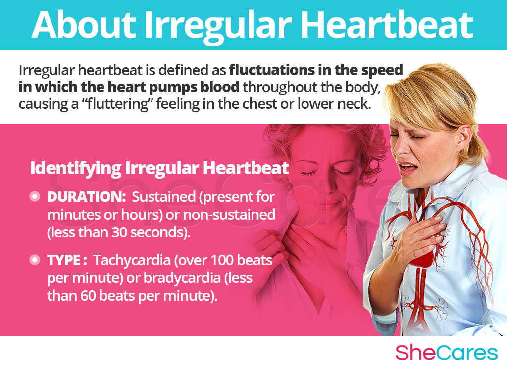 About Irregular Heartbeat