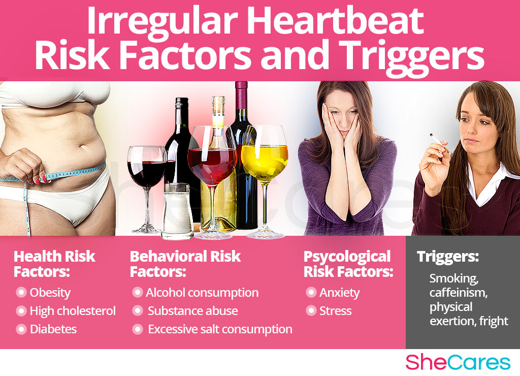 Irregular Heartbeat - Risk Factors and Triggers