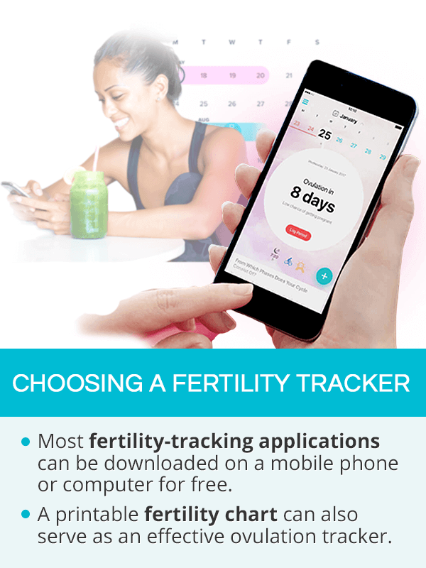 Fertility tracker