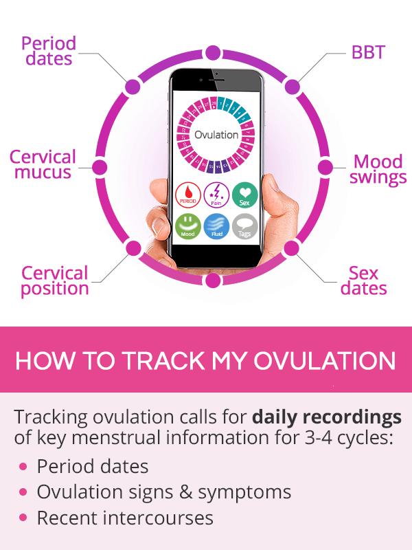 Track my ovulation