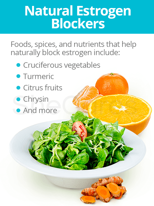Natural Estrogen Blockers