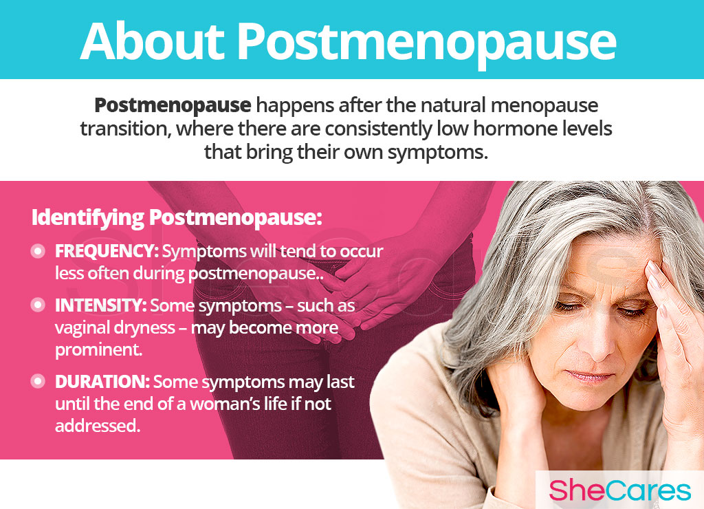 About Postmenopause Symptoms