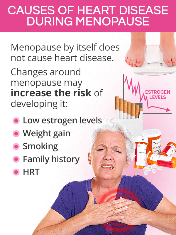 What causes heart disease after menopause
