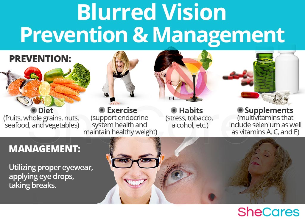 Blurred Vision - Prevention and Management