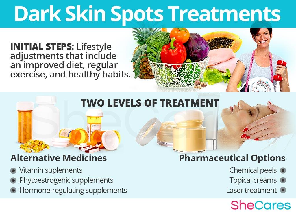 Dark Skin Spots Treatments