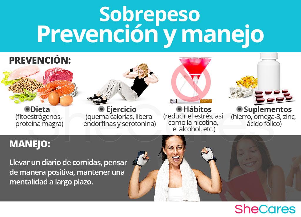 Sobrepeso - Prevención y manejo