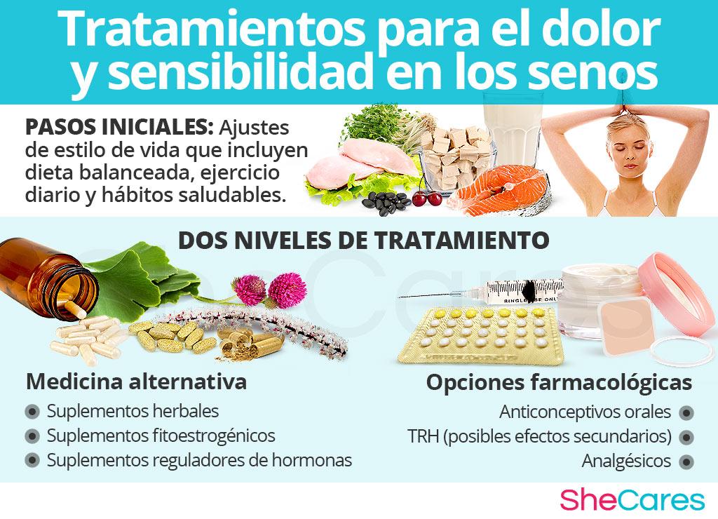 Tratamientos para el dolor y sensibilidad en los senos