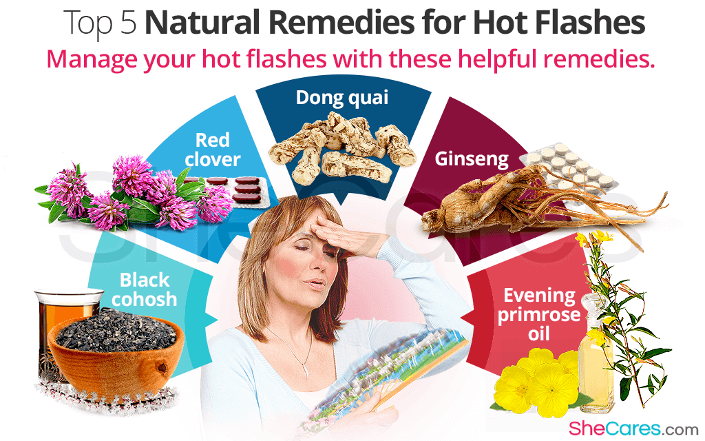 Top 5 Natural Remedies for Hot Flashes