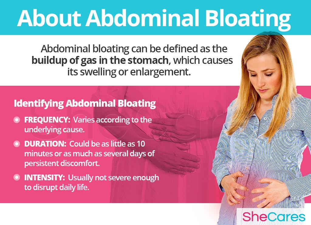 About Bloating