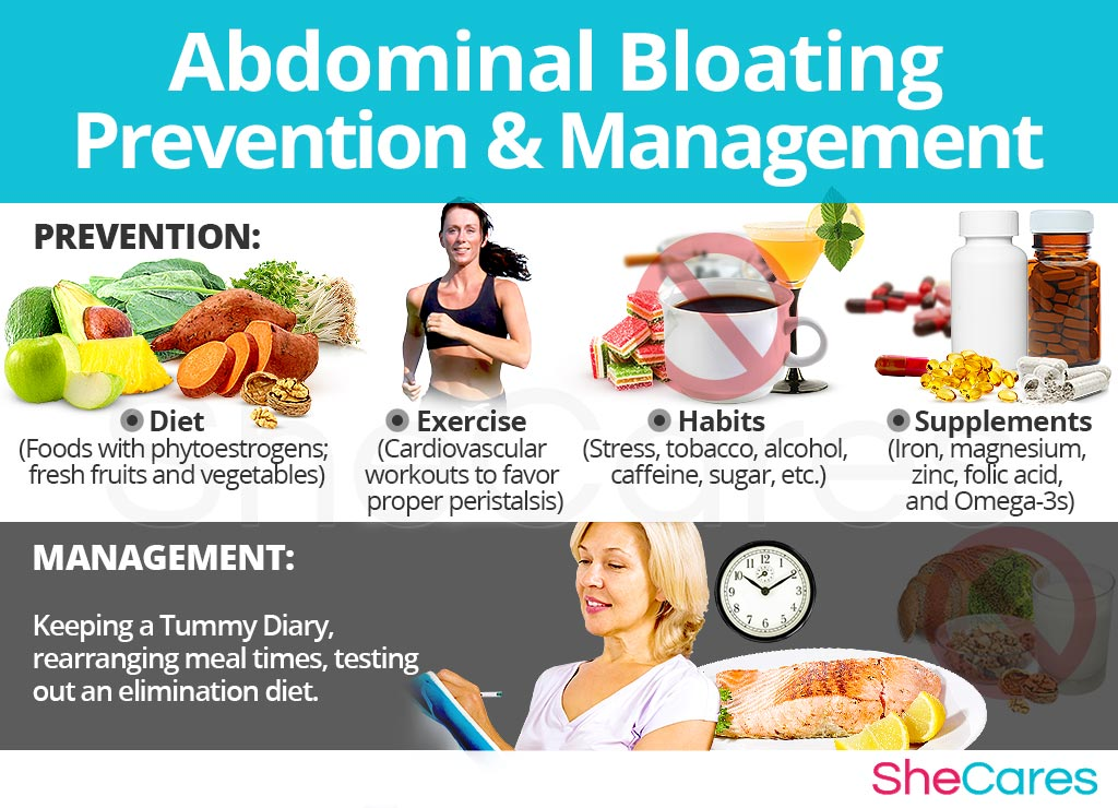 Bloating - Prevention and Management