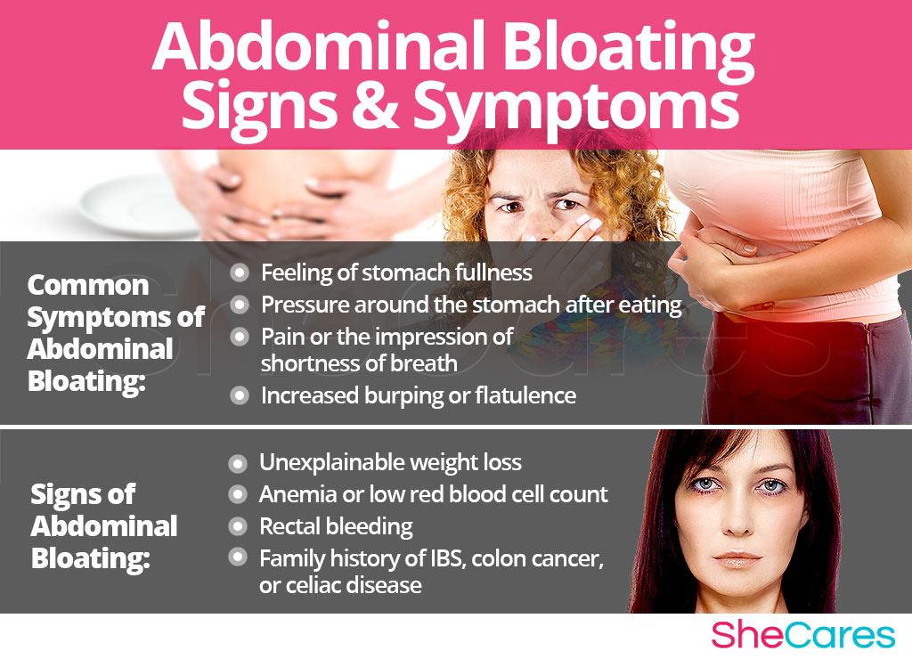 Bloating - Signs and Symptoms