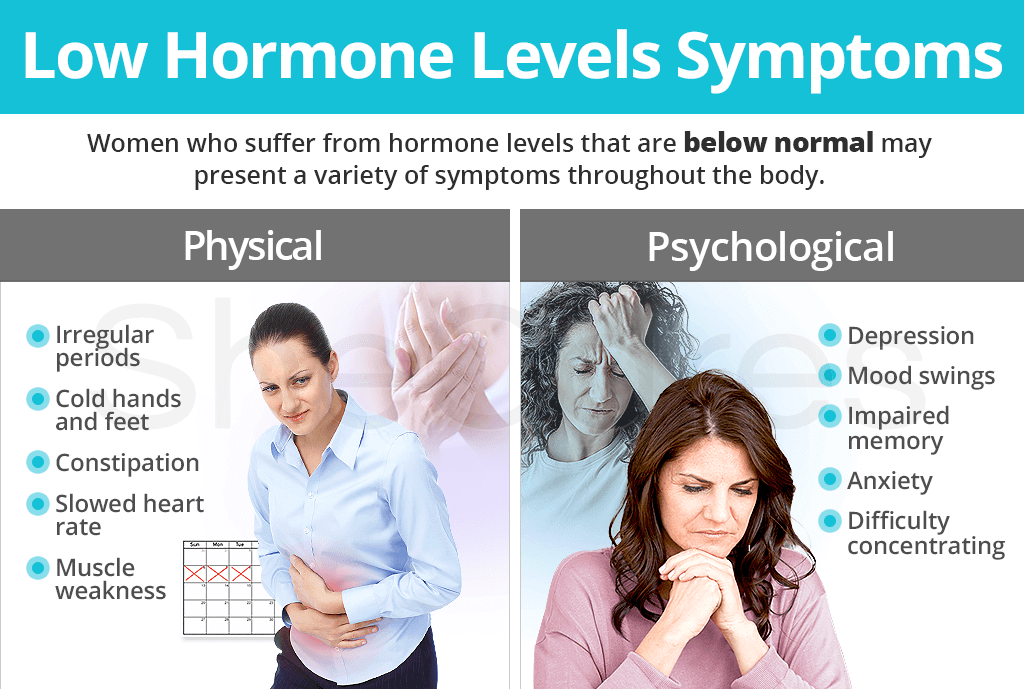 Low Hormone Levels Symptoms