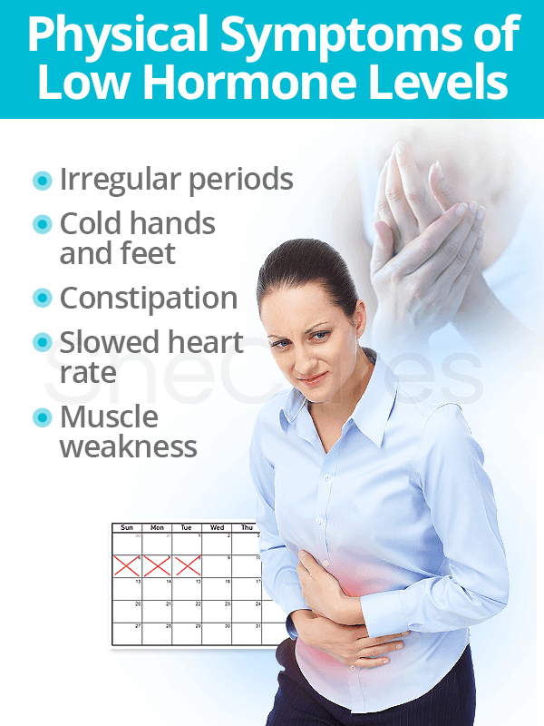 Physical symptoms of low hormone levels