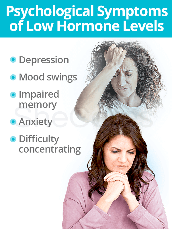 Psychological symptoms of low hormone levels