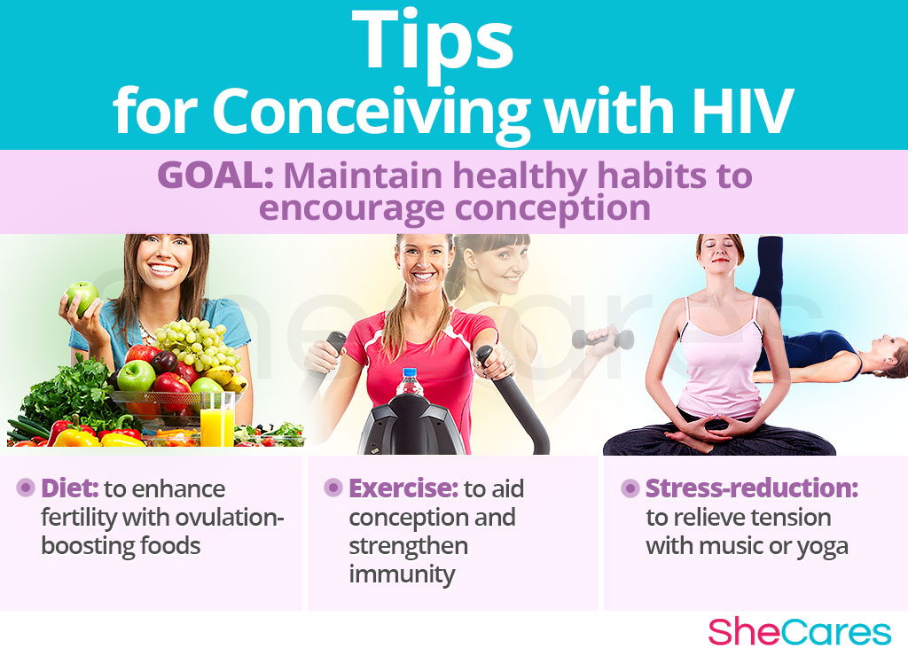 Tips for Conceiving with HIV