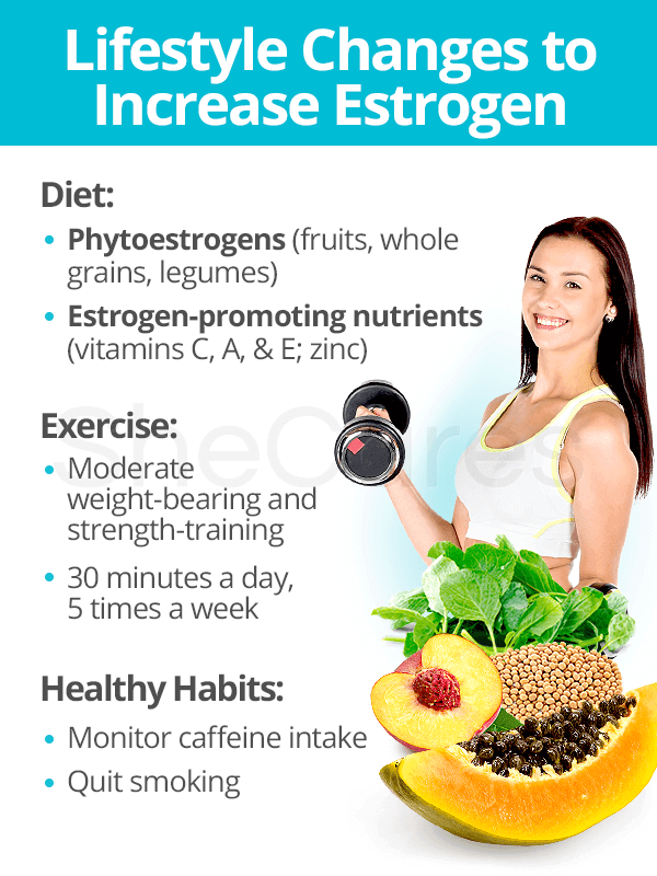 Lifestyle Changes to Increase Estrogen