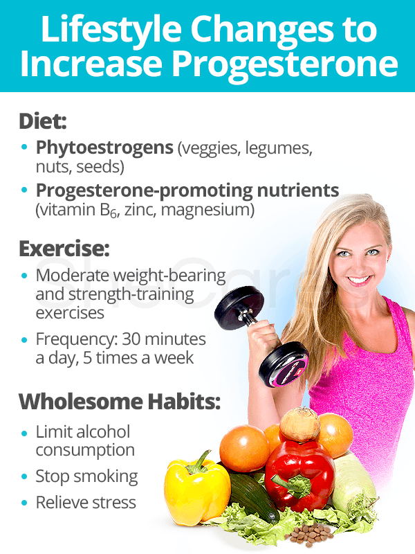 Lifestyle Changes to Increase Progesterone