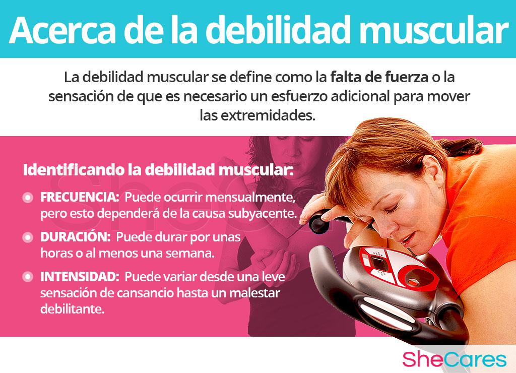 Acerca de la debilidad muscular