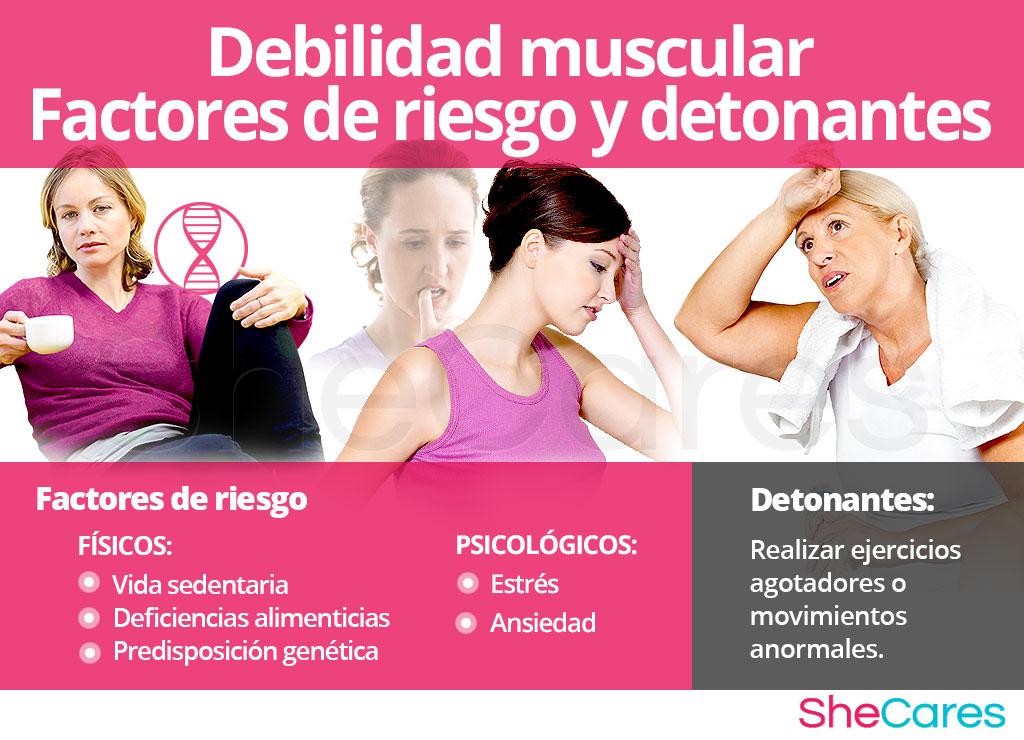 Factores de riesgo y detonantes de debilidad muscular