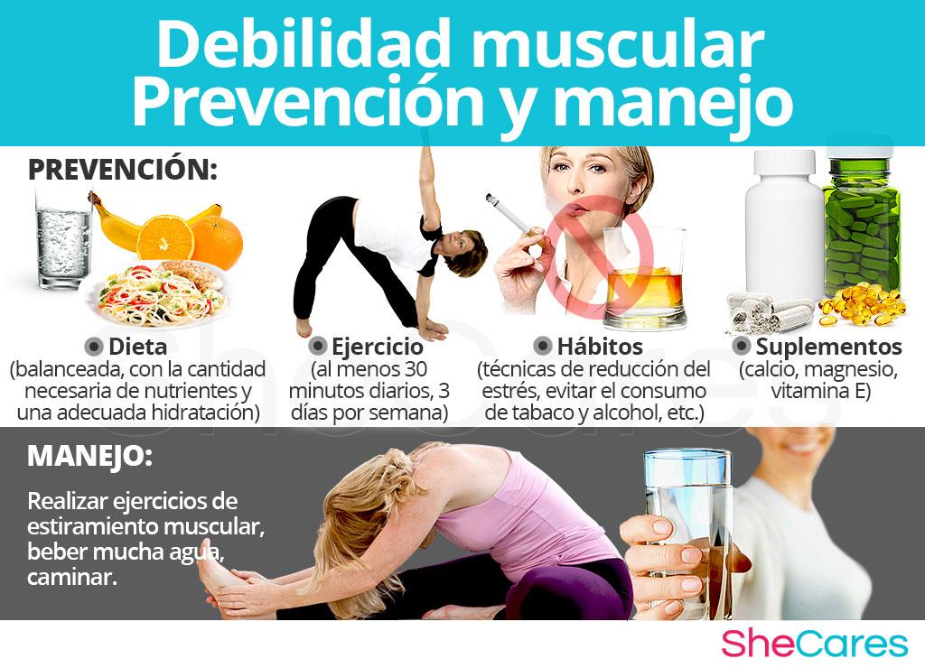 Prevención y manejo de debilidad muscular