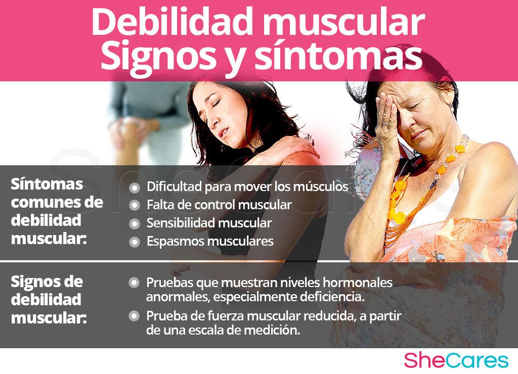 Signos y síntomas de debilidad muscular
