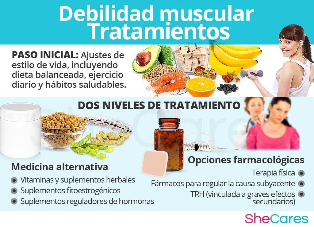 Tratamientos de debilidad muscular