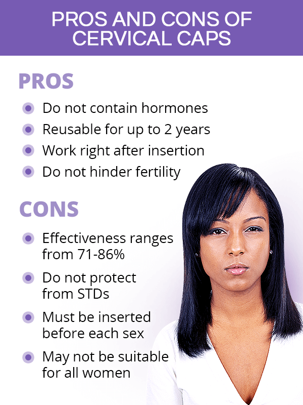 Pros and cons of cervical caps