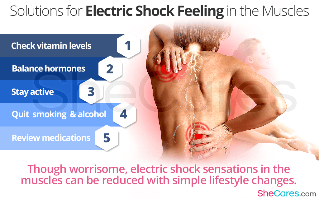 Electric Shock Feeling in Muscles: Causes and Solutions