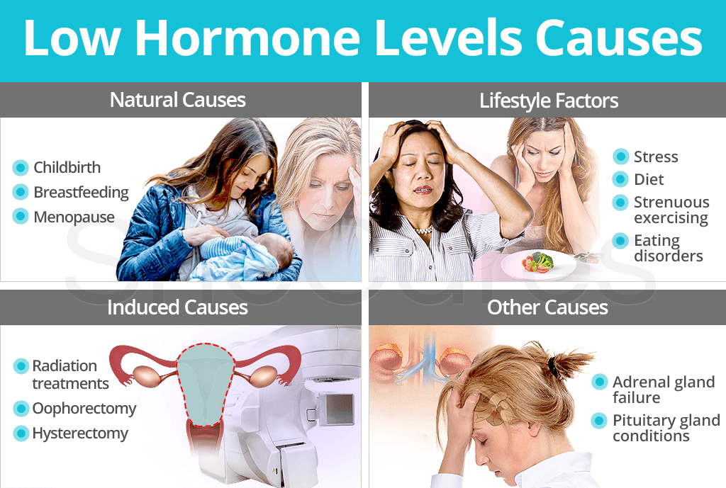 Low Hormones Levels Causes