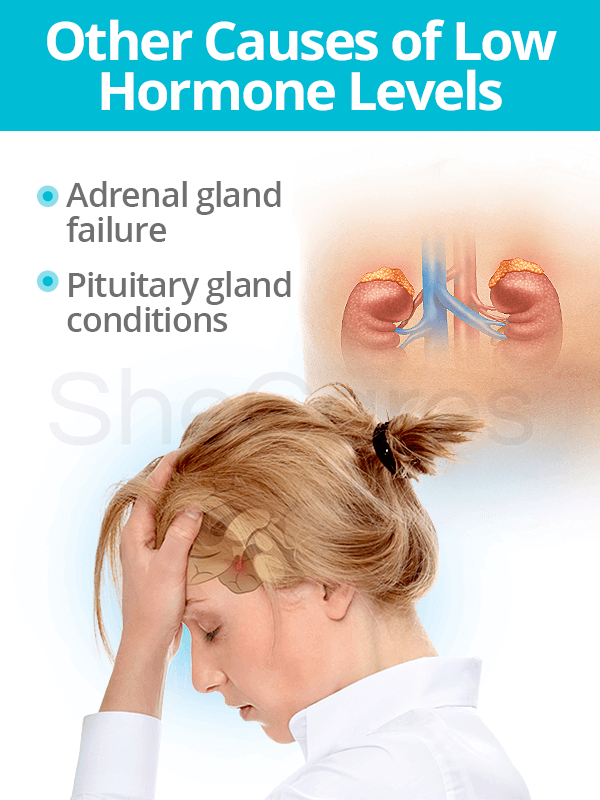 Other causes of low hormone levels