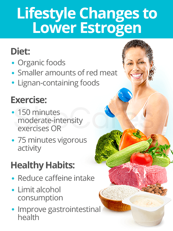 Lifestyle Changes to Lower Estrogen