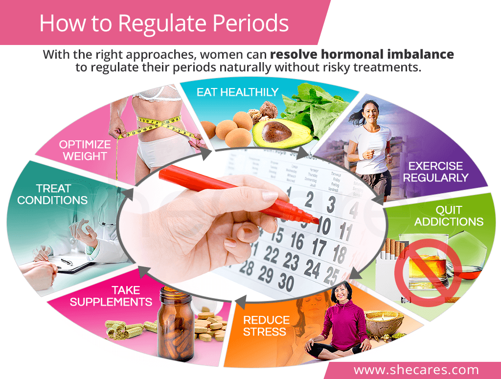 How to Regulate Periods