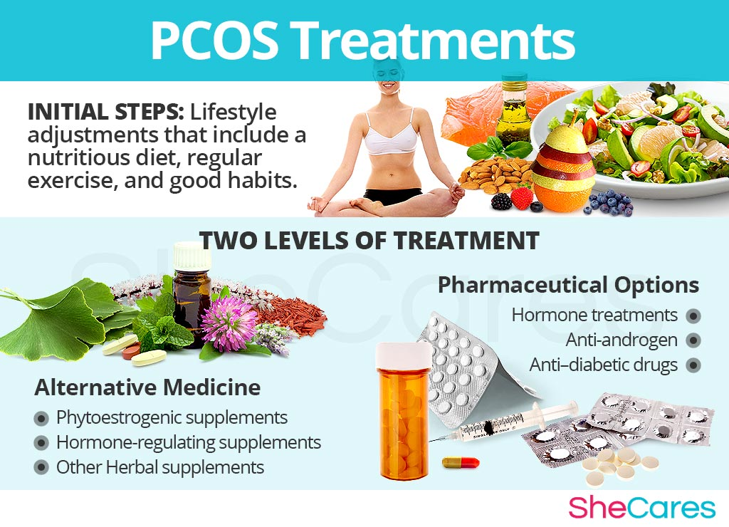 Natural Treatment Pcos Insulin Resistance
