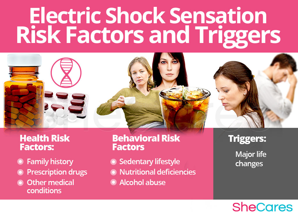 Electric Shock Sensation - Risk Factors and Triggers