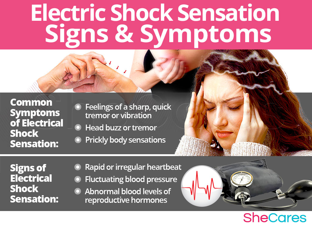 Electric Shock Sensation - Signs and Symptoms
