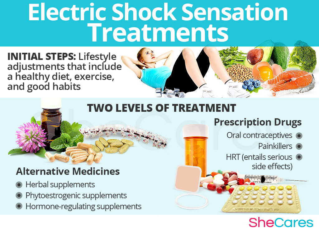 Electric Shock Sensation Treatments