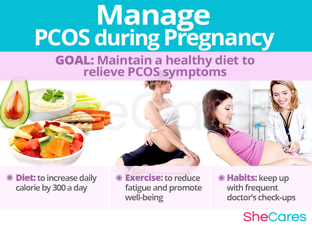 Manage PCOS during Pregnancy