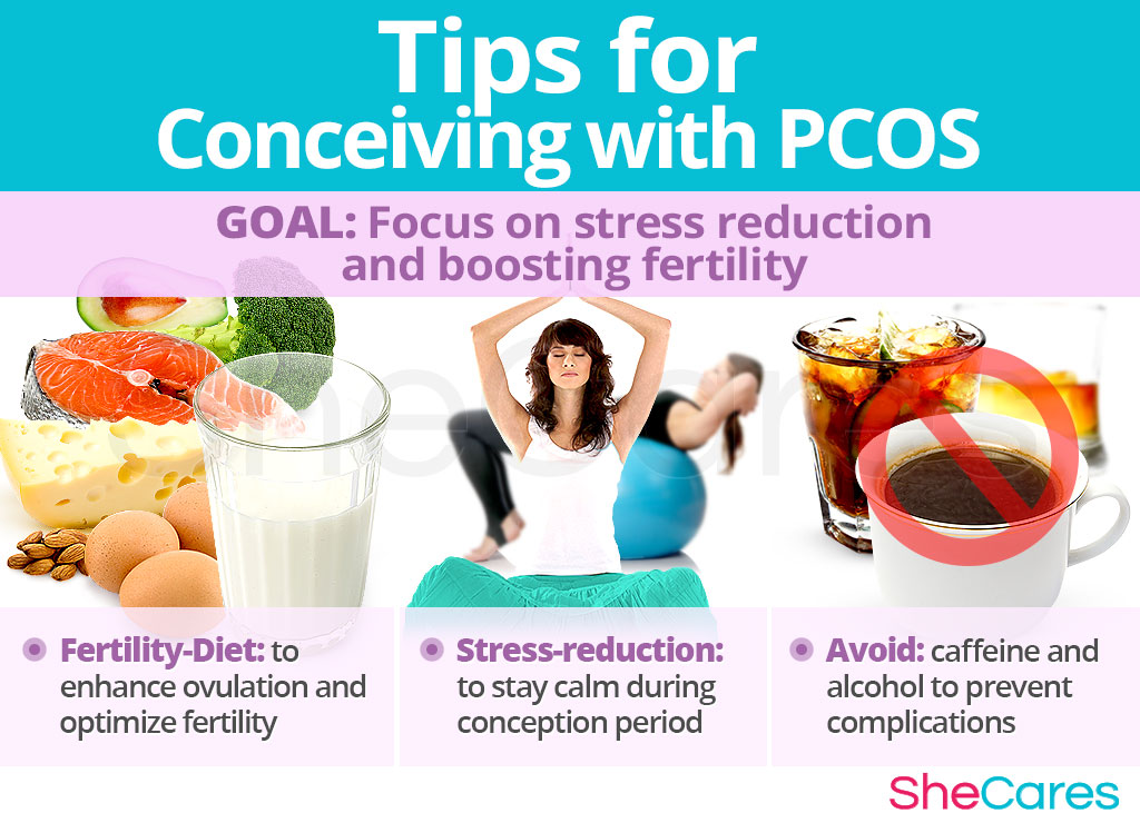 Tips for Conceiving with PCOS